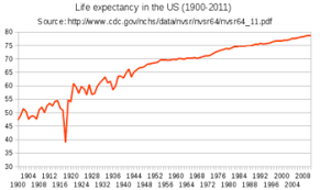 life expectancy tables 2016 list of u s states and territories by life expectancy wikipedia
