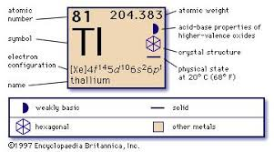 Charges Of Elements On The Periodic Table Thallium Tl Chemical Element Britannica Com