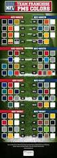 nfl team franchise pantone colors