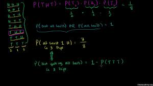 Probability Independent Events Worksheet Independent Probability Practice Khan Academy