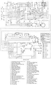 o7 harley davidson 110 wiring diagram o7 wiring diagrams collection
