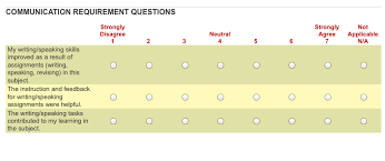 mit online subject evaluation question management guidelines