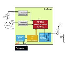 tw200 wiring diagram 96 it 250 wiring diagram fz6r wiring