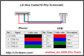 usb to rj45 cable wiring diagram 28 images maxtrac usb to rj45