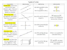 Glide Reflection Worksheet Home Part 3
