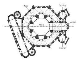floor plan of hagia sophia untitled document