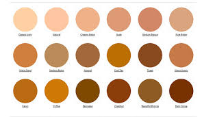 shades of orange names concealer sarah chaudhry