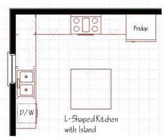 floor plan basics kitchen floor plan basics kitchens kitchen floor plans and layouts