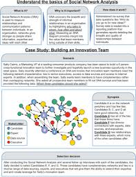 10 tips for successful innovation teams innovation management