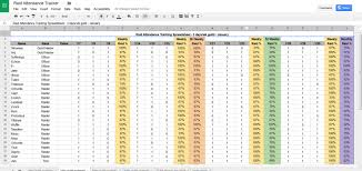 How To Create Google Doc Spreadsheet How To Track Your Guild U0027s Attendance Guildmasters