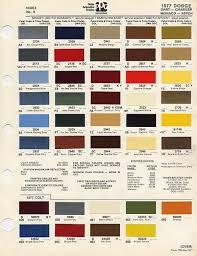 paint codes
