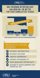 Interesting Facts About Flags University Facts Break Down U0026 Info Graphic Oru