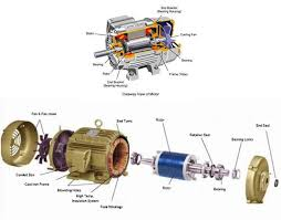11 best motor images on pinterest electric motor motors and