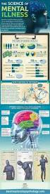 113 best mental health infographics and posters images on