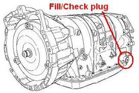 2007 cadillac cts transmission cts 5l40e fluid filter change no dipstick cadillac forum