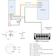 obd2 wiring diagram obd2 connector wire colors u2022 wiring diagrams