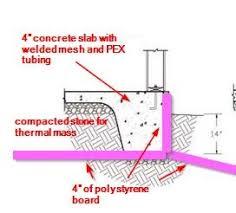 frost protected shallow foundation garage slab sketch garage