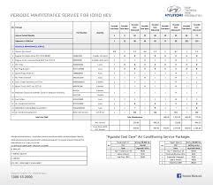 kereta hyundai ioniq hyundai maintenance schedule