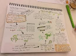 sketch noting a small move to improve professional learning