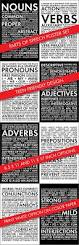75 best writing images on pinterest teaching writing teaching