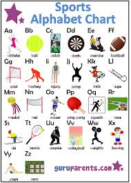 themed letters abc charts by theme guruparents