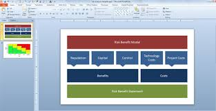 risk management template powerpoint designing a risk benefit