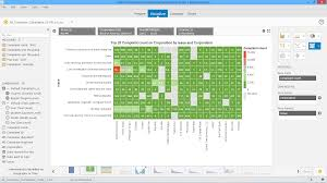 Heat Map In Tableau Powertrip Analytics 2014detailed Report For One And Three Year
