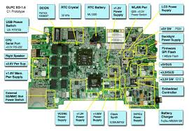 block diagram of laptop motherboard u2013 the wiring diagram
