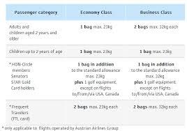 southwest baggage fees 39 southwest luggage size southwest airlines carry on bag size