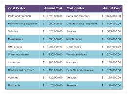 Business Cost Analysis Template cost benefit analysis template 11 free word excel pdf documents