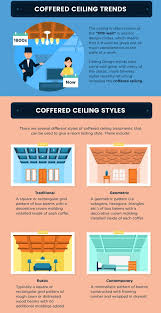 Difference Between Structural And Decorative Design Difference Between A Coffered U0026 A Tray Ceiling Fine Magazine
