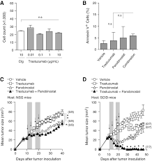 hdac inhibitor panobinostat engages host innate immune defenses to