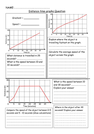 speed velocity acceleration motion graphs by moiracoady