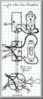 wiring an outlet to a light switch how to wire a switch light then switch then outlet electrical