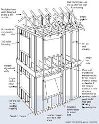 how to frame a floor advanced house framing department of energy