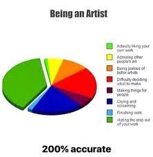 Artist Meme - artists are memebase funny memes