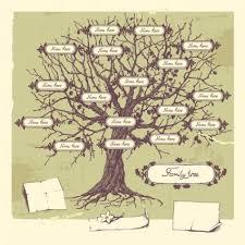 draw a family tree family trees family tree and therapy