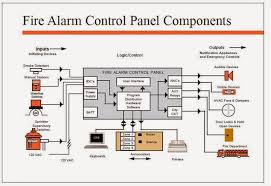 electrical control panel wiring diagram wiring diagram