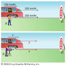 1 Light Second In Kilometers Relativity Physics Britannica Com