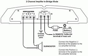 how to bridge an amplifier learning center sonic electronix