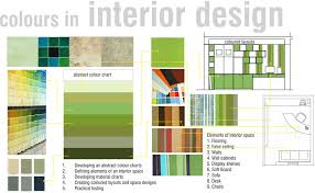 Interior Design Color Schemes by Use Of Colours In Interior Design Visual Design Colour Theory