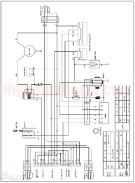 chinese 150cc atv wiring diagram wiring diagram and schematic