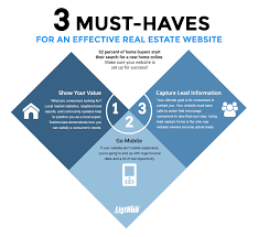 best practices for your real estate website listhub news listhub