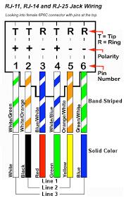 rj 11 rj 14 and rj 25 modular jack wiring