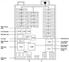 2004 Ford Escape Fuse Box Diagram 2004 Explorer Fuse Panel Diagram Wiring Diagrams