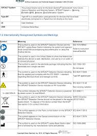spc15 brain sentinel gtc seizure detection and warning system user