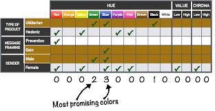 color psychology an enormous guide