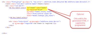 javascript angular directive with optional attributes stack