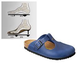 Comfortable Clogs Shoes Hallux Valgus Bunions Comfortable Shoes Bunions Toes Foot
