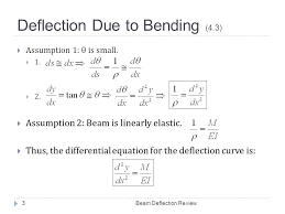 Beam Deflection Table by Beam Deflection Review Ppt Video Online Download
